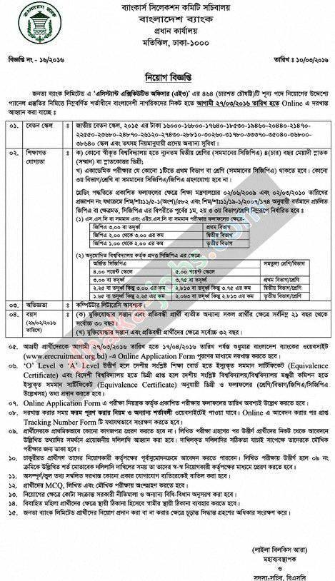 Janata Bank MCQ Written Related Job Circular-2017