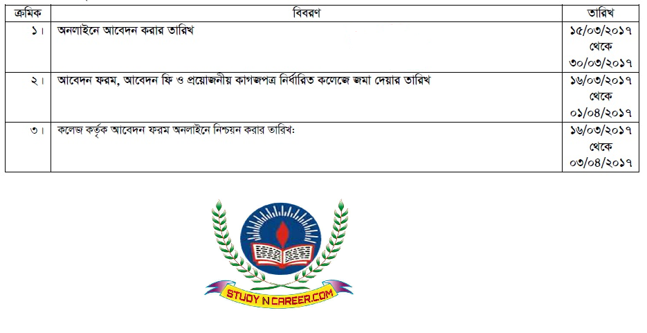 National University Masters Privet Part 1 Admission Notice-2014-15