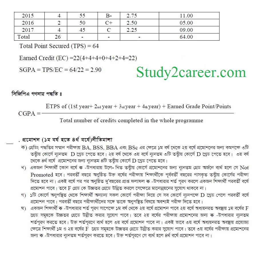 Calculate The NU GPA & GPA Grading System-2018