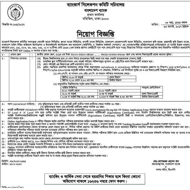 Rajshahi Krishi Unnayan Bank Job Circular-2017