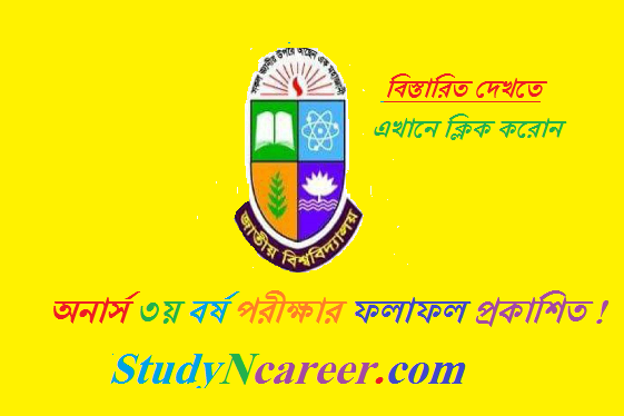 NU Honours 3rd Year Exam Result has been Published
